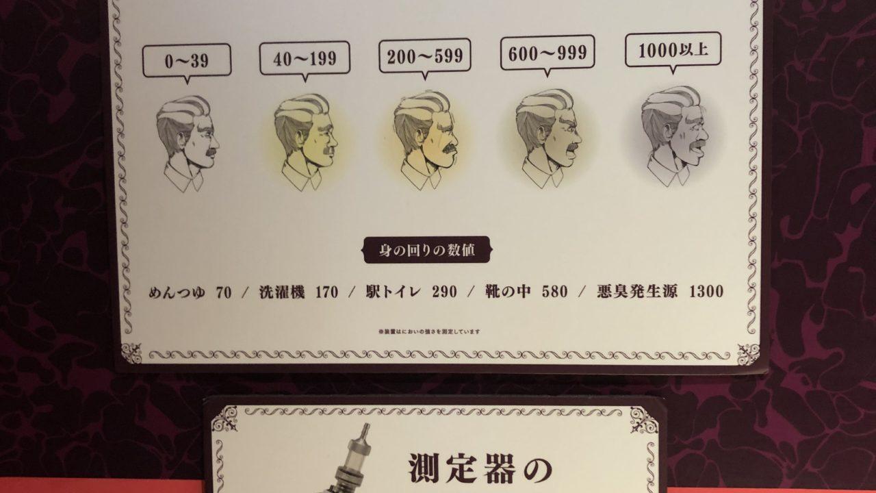 におい展の体臭測定