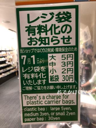 小田原城のおみやげ屋さんのレジ袋の値段表